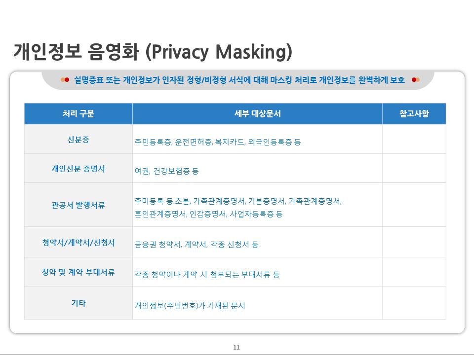 02. 개인정보음영화솔루션-1
