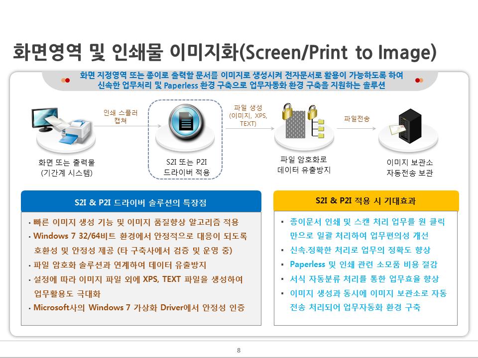 07. 화면및인쇄물이미지화